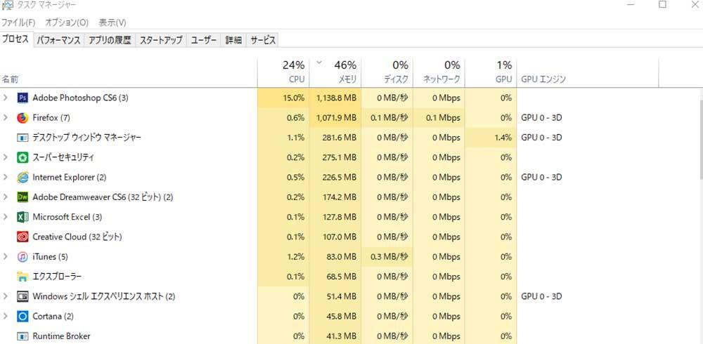 PhotoShop使用時のメモリ使用率